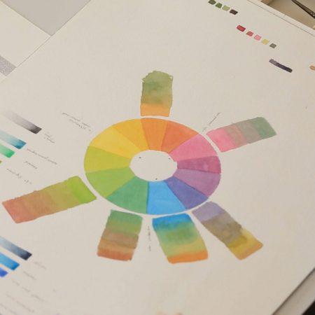 التقنيات الأساسية لاستخدام الألوان المائية